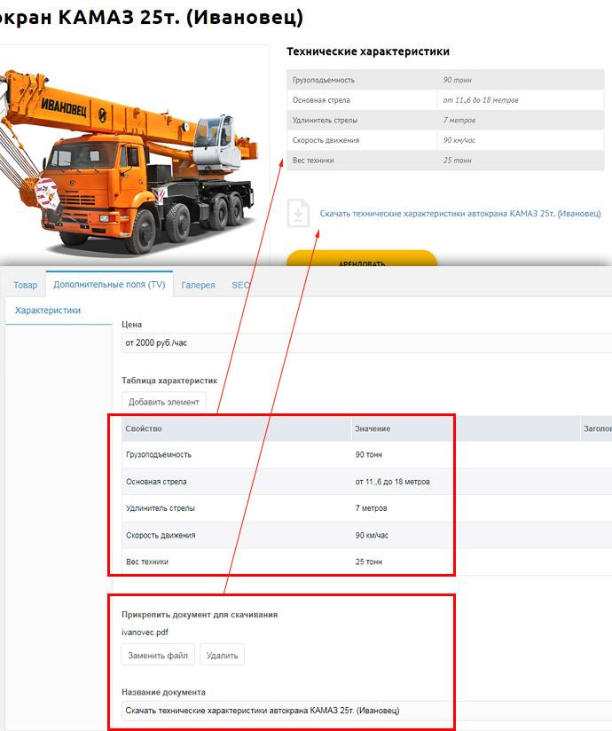 Удобное редактирование таблиц и документации в карточке товара шаблона аренды спецтехники от ULTRON